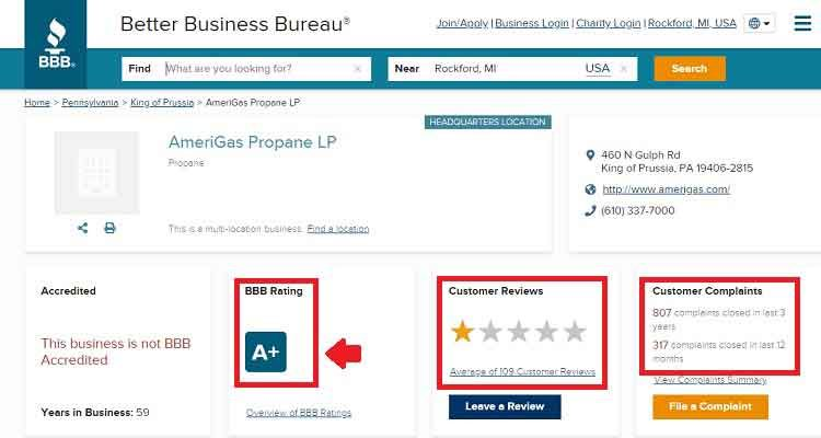Better Business Bureau Grading