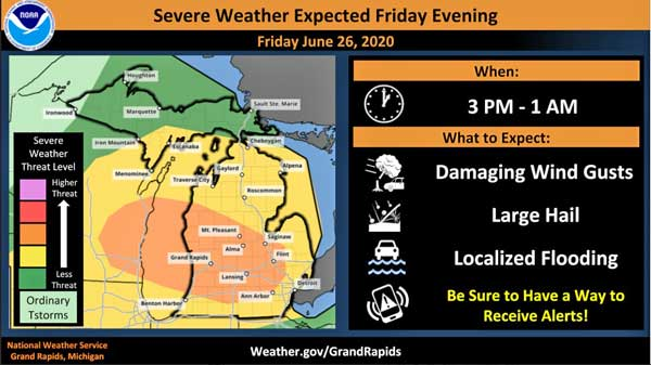 Severe Weather Possiblity