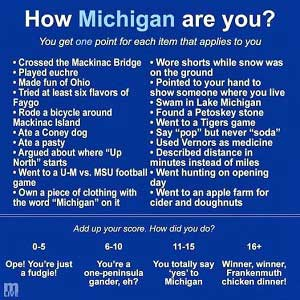 "How ""MIchigan"" Are You?"